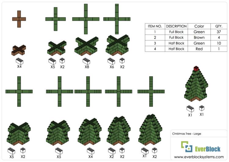 Großer Weihnachtsbaum - Schritt-für-Schritt Instruktionen